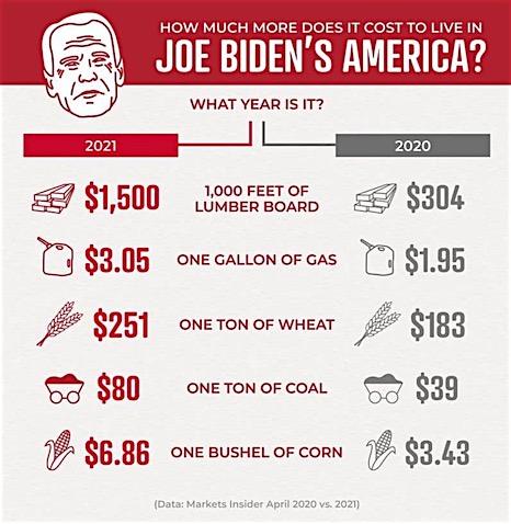 BidenFlation.jpg